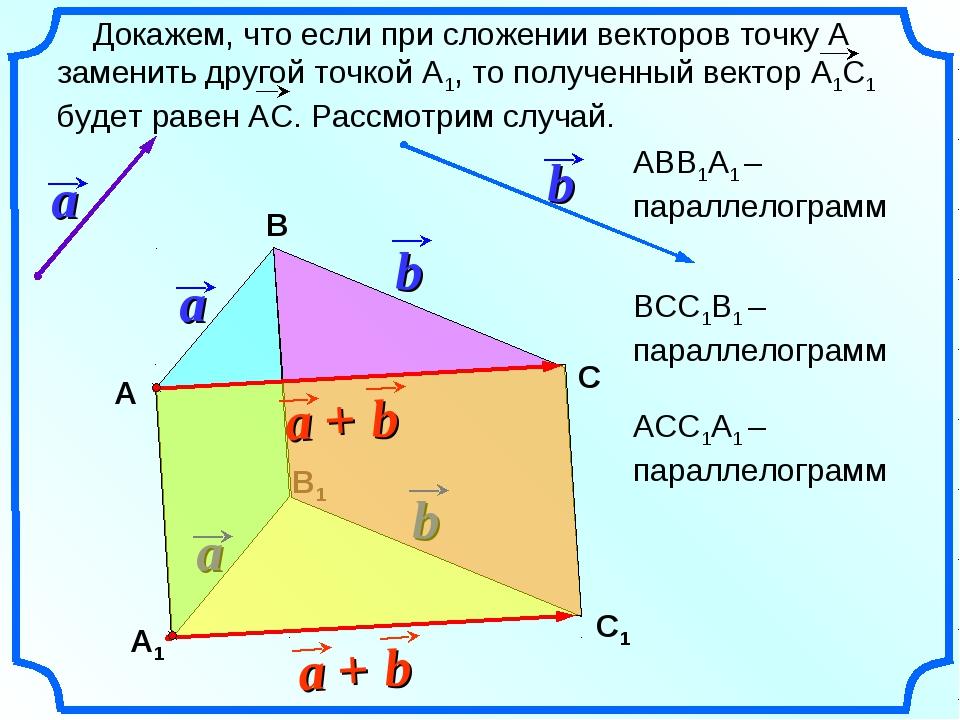 В1 Докажем, что если при сложении векторов точку А заменить другой точкой А1,...