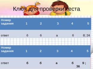 Ключ для проверки теста Номер задания 1  2  3 4 5 ответ б  б а б 8;