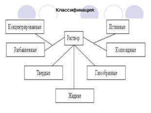 Классификация:
