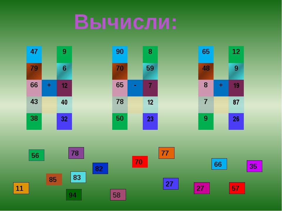Вычисли: 56 85 78 83 70 82 11 58 66 27 77 57 27 94 35 47 9 79 6 66 + 12 43 4...