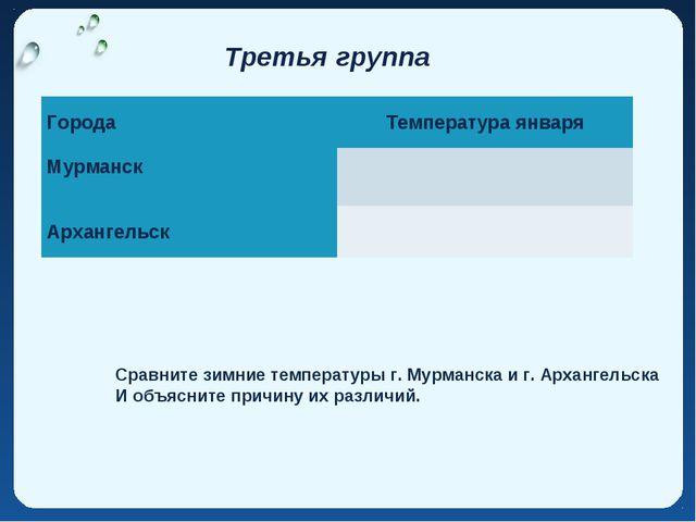 Третья группа Сравните зимние температуры г. Мурманска и г. Архангельска И о...