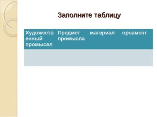 Заполните таблицу Художественный промыселПредмет промысламатериалорнамент