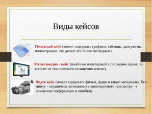 Виды кейсов Печатный кейс (может содержать графики, таблицы, диаграммы, иллюс