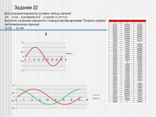 Создать таблицу (рис. 1). Ввести в E5 формулу для определения, удовлетвор