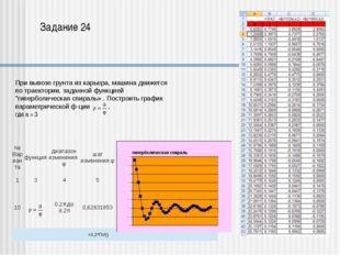 Задание 28 Использование логических функций в формулах Составить тест, добави