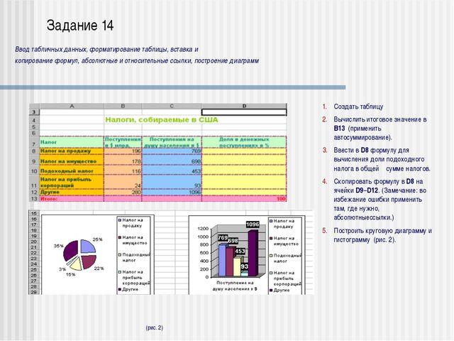 Задание 18 Ввод и копирование формул, вычисление значений функции на заданном...