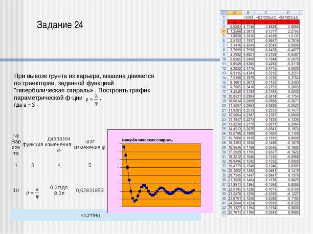 Задание 28 Использование логических функций в формулах Составить тест, добави...