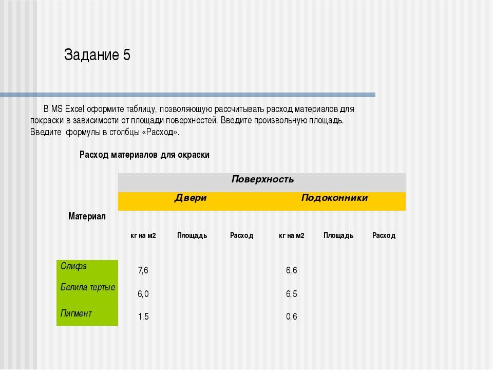 Задание 7 Вычисление по формулам, копирование формул, вставка рисунков в табл...