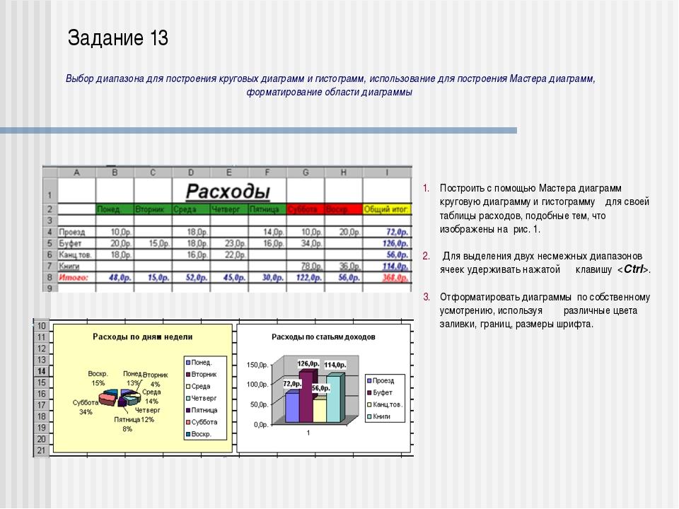 Задание 17 Решение задачи, ввод и копирование формул, вычисление значений иск...