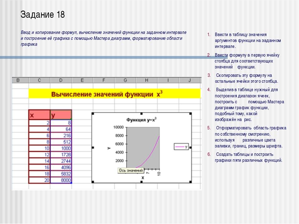 Задание 22 Для построения окружности составить таблицу значений sin φ и cos φ...
