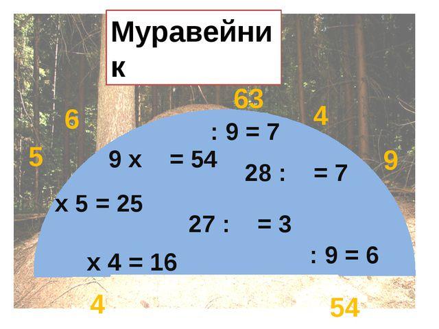 9 х = 54 х 5 = 25 х 4 = 16 : 9 = 7 28 : = 7 27 : = 3 : 9 = 6 6 5 4 4 9 54 63...