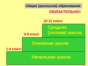 Общее (школьное) образование Начальная школа Средняя (полная) школа Основная