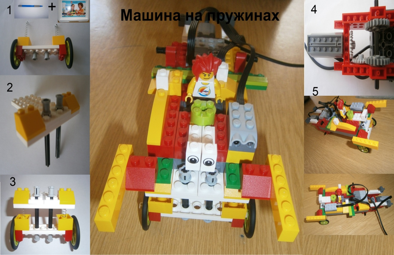 C:\Users\Андрей\Desktop\Модель Машина на пружинах\Схема сборки модели Машина на пружинах.jpg