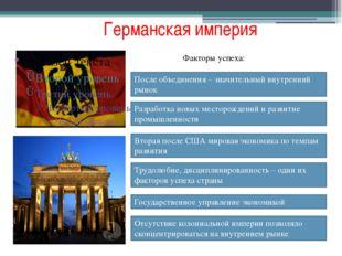 Германская империя После объединения – значительный внутренний рынок Разработ