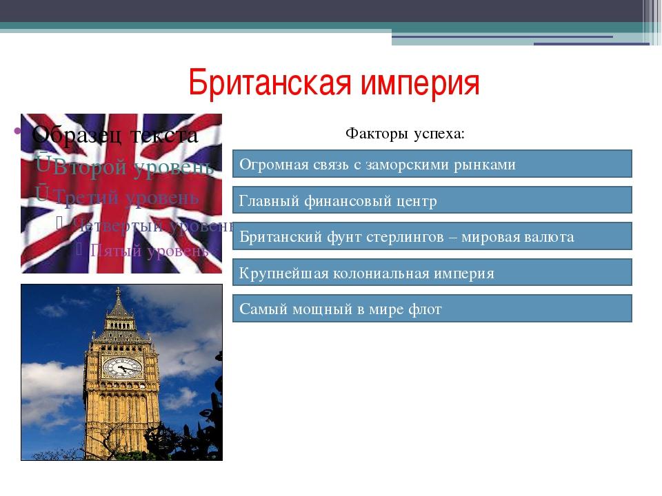 Британская империя Факторы успеха: Огромная связь с заморскими рынками Главны...