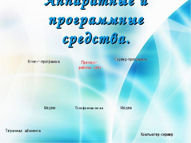 Аппаратные и программные средства.