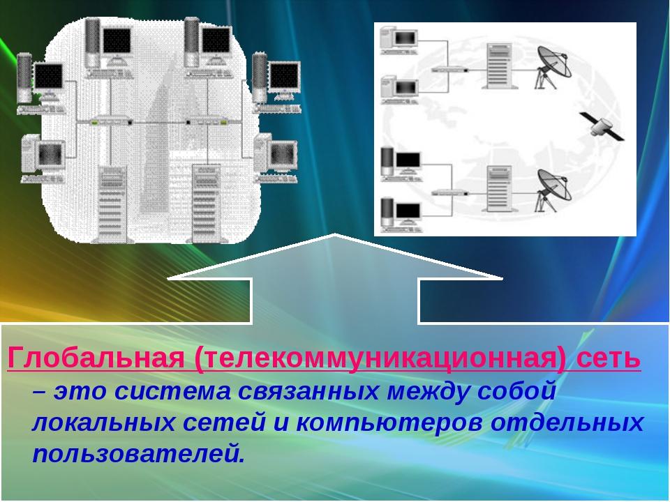 Глобальная (телекоммуникационная) сеть – это система связанных между собой ло...
