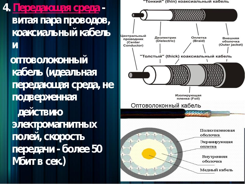4. Передающая среда - витая пара проводов, коаксиальный кабель и оптоволоконн...