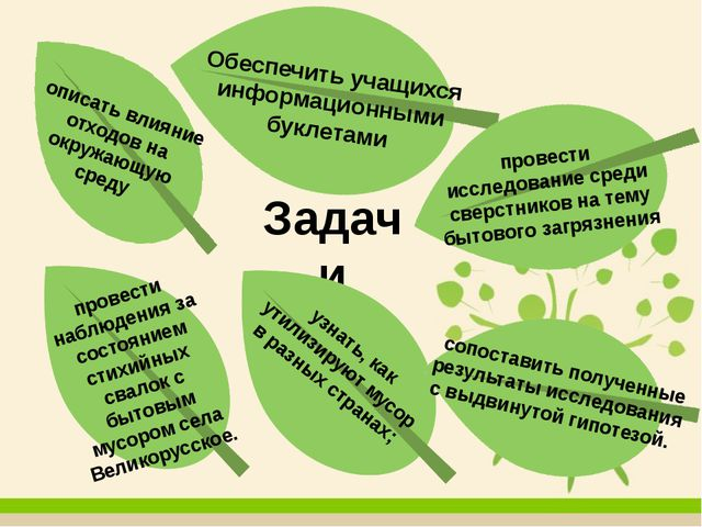 Задачи описать влияние отходов на окружающую среду провести наблюдения за со...