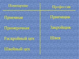 Помещение Приемная Примерочная Раскройный цех Швейный цех Приемщик Закройщик