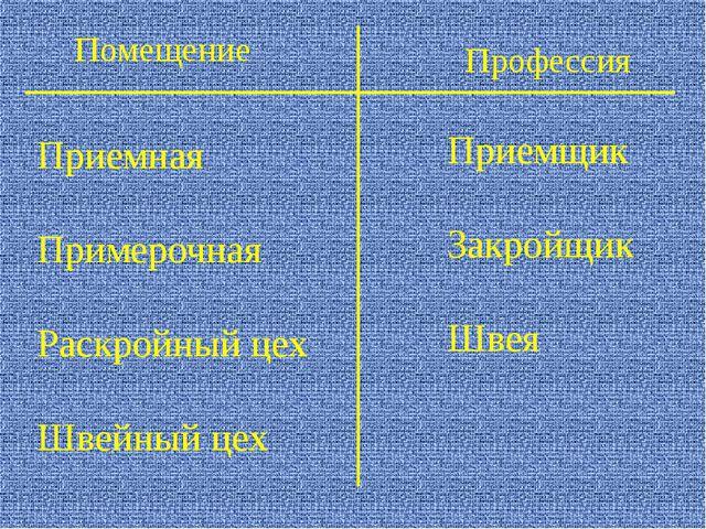 Помещение Приемная Примерочная Раскройный цех Швейный цех Приемщик Закройщик...