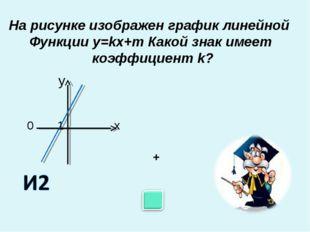 На рисунке изображен график линейной Функции у=kх+m Какой знак имеет коэффици