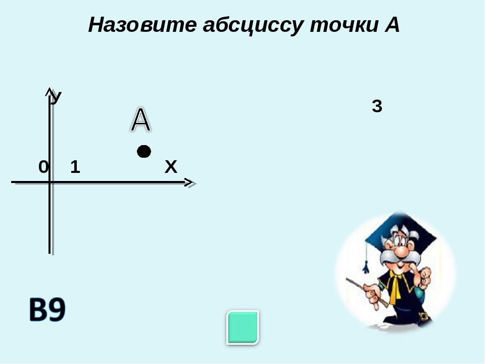 Назовите абсциссу точки А У 0 1 Х 3