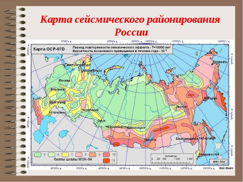 Карта сейсмического районирования России