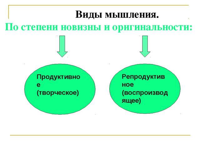 Виды мышления. По степени новизны и оригинальности: Продуктивное (творческое...