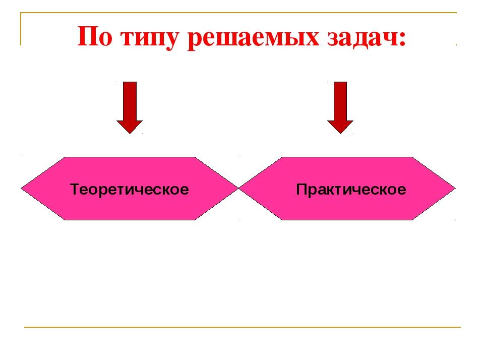 По типу решаемых задач: Теоретическое Практическое