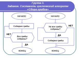 Группа 3. Задание. Составить циклический алгоритм «Сбора грибов» НАЧАЛО Собир