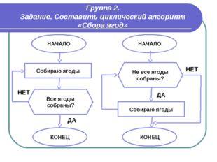 Группа 2. Задание. Составить циклический алгоритм «Сбора ягод» НАЧАЛО Собираю