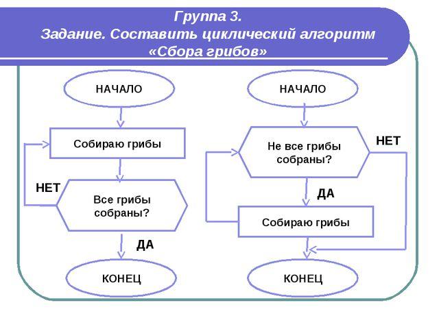 Группа 3. Задание. Составить циклический алгоритм «Сбора грибов» НАЧАЛО Собир...