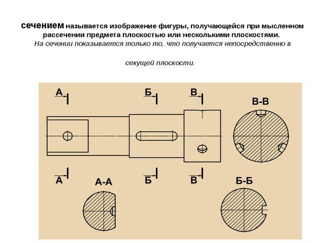 сечением называется изображение фигуры, получающейся при мысленном рассечении...