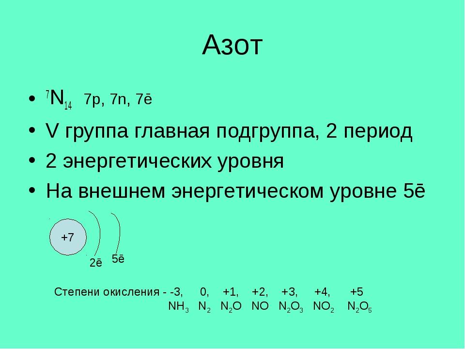 Азот 7N14 7p, 7n, 7ē V группа главная подгруппа, 2 период 2 энергетических ур...