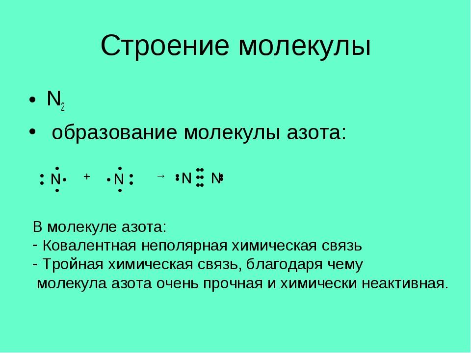 Строение молекулы N2 образование молекулы азота: В молекуле азота: Ковалентна...