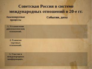 Советская Россия в системе международных отношений в 20-е гг. Анализируемые п