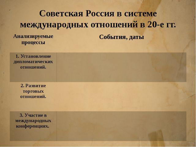 Советская Россия в системе международных отношений в 20-е гг. Анализируемые п...