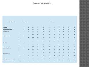 Параметры шрифта Параметры шрифта Обозначение Размеры в мм. Размер шрифта h 1