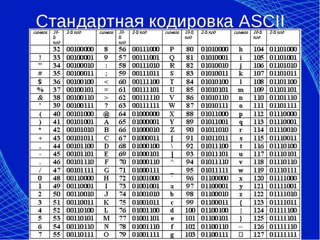 Стандартная кодировка ASCII Автор: Доронина Екатерина Валерьевна, МКОУ СОШ №...