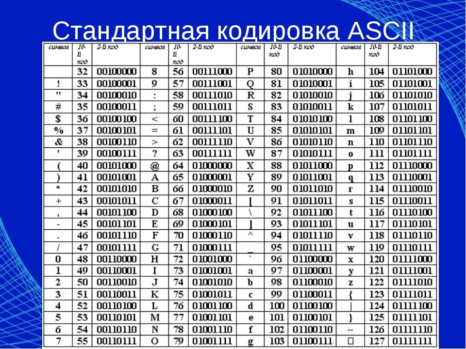 Тип шрифта на схемах