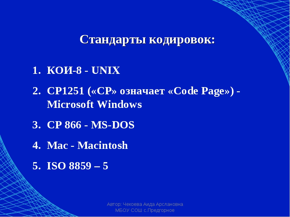 Автор: Чекоева Аида Арслановна МБОУ СОШ с.Предгорное КОИ-8 - UNIX CP1251 («CP...