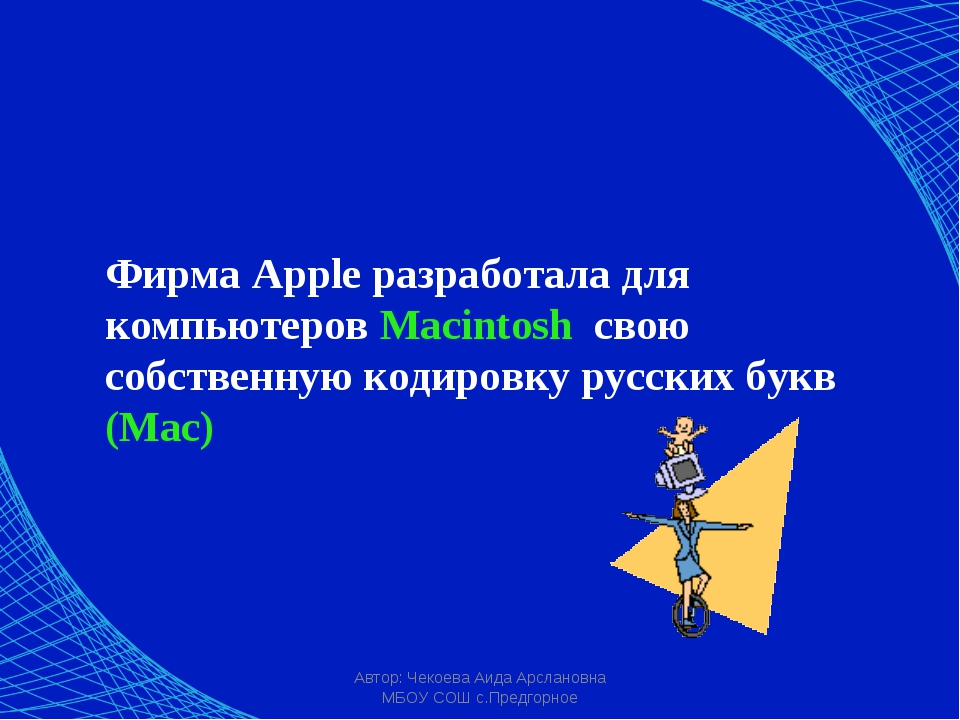 Автор: Чекоева Аида Арслановна МБОУ СОШ с.Предгорное Фирма Apple разработала...