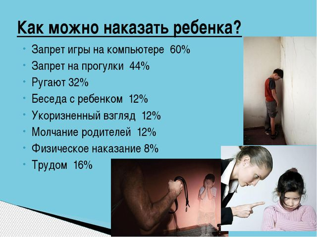 Запрет игры на компьютере 60% Запрет на прогулки 44% Ругают 32% Беседа с ребе...