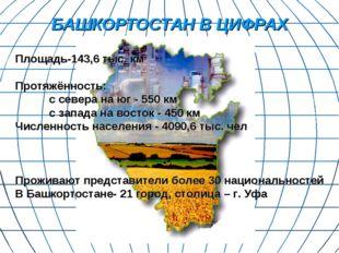 БАШКОРТОСТАН В ЦИФРАХ Площадь-143,6 тыс. км Протяжённость: с севера на юг -
