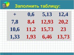 Заполнить таблицу: +0,65,1312,4 7,88,412,9320,2 10,611,215,7323 1,33