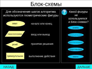 Блок-схемы Для обозначения шагов алгоритма используются геометрические фигуры