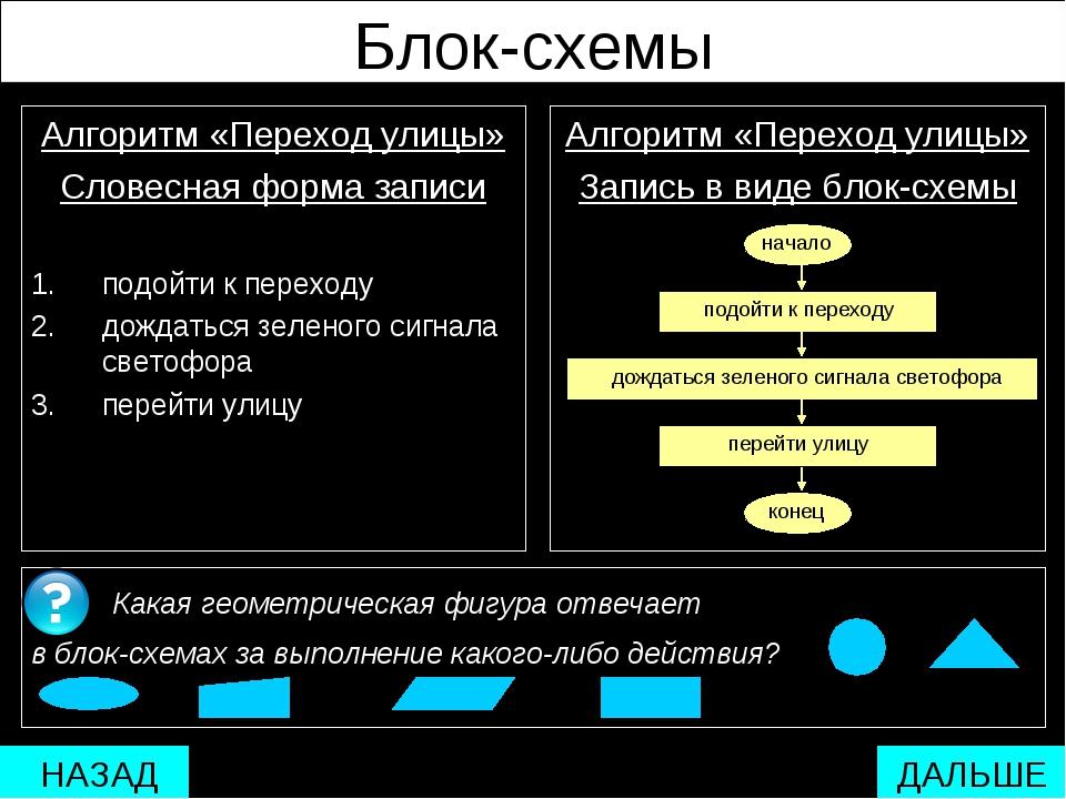 Блок-схемы Алгоритм «Переход улицы» Словесная форма записи подойти к переходу...