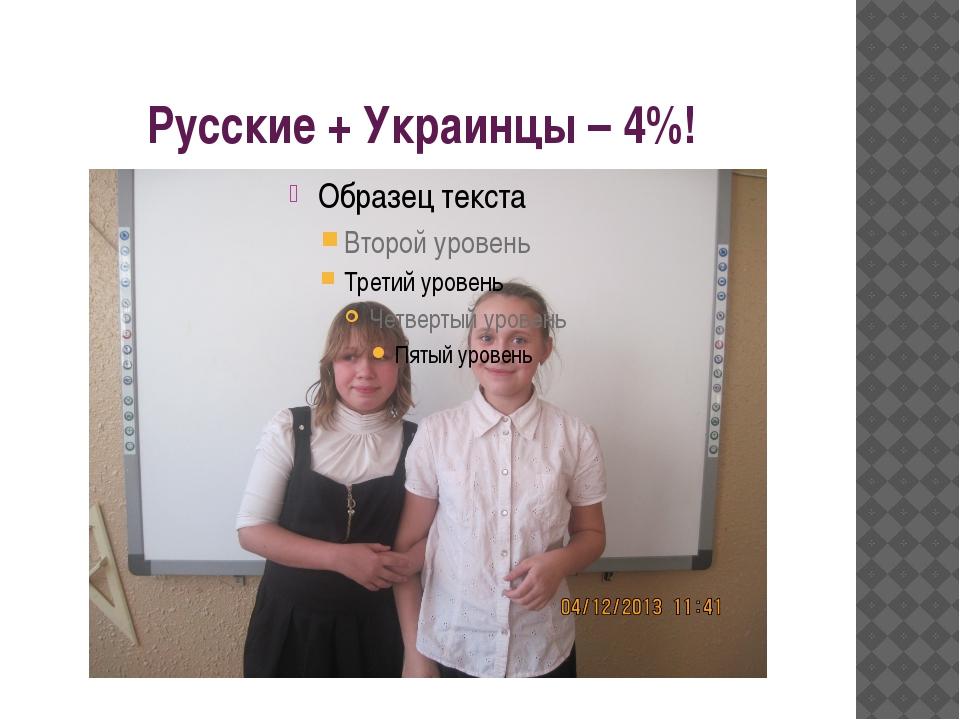 Русские + Украинцы – 4%!