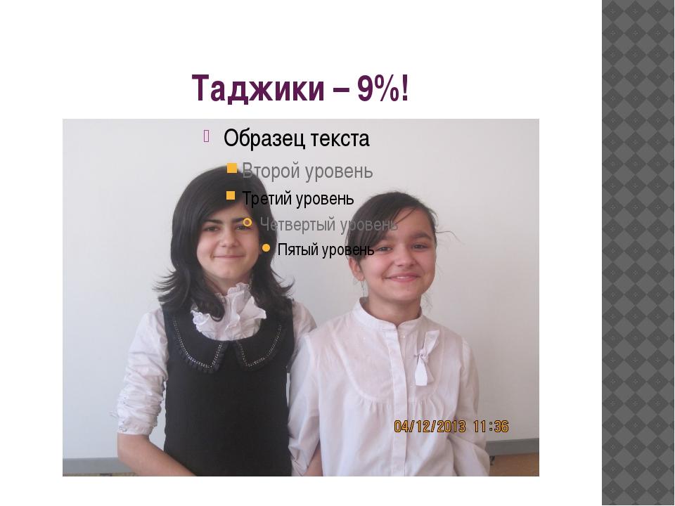 Таджики – 9%!